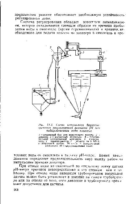 Схема импульсного