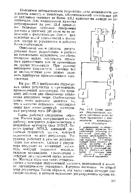 промышленной аппаратуры