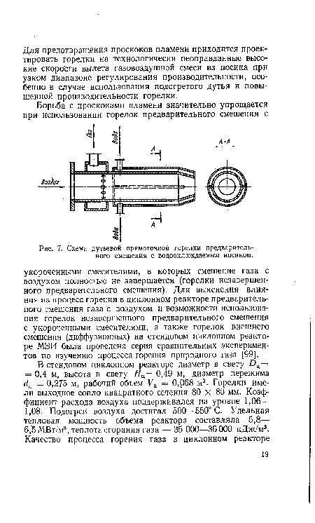 Схема дутьевой прямоточной