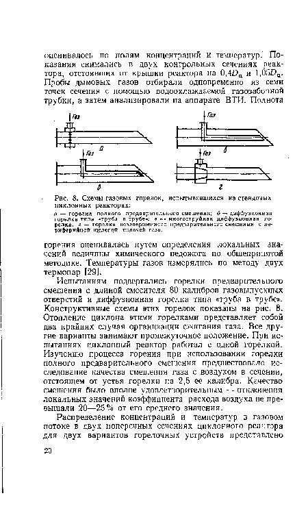 Схемы газовых горелок,