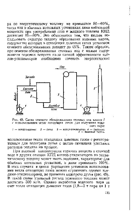 Паяный теплообменник HYDAC HEX S722-40 Оренбург