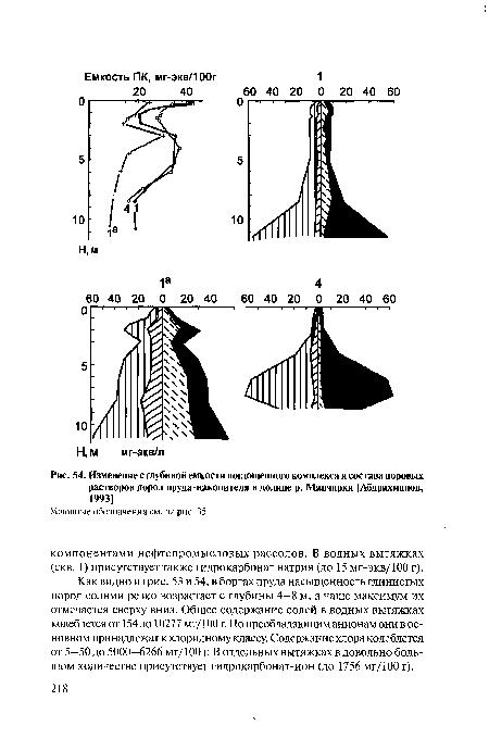 Схема пруда испарителя