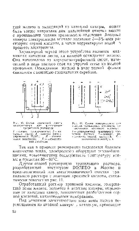 П. Схема электролизера для