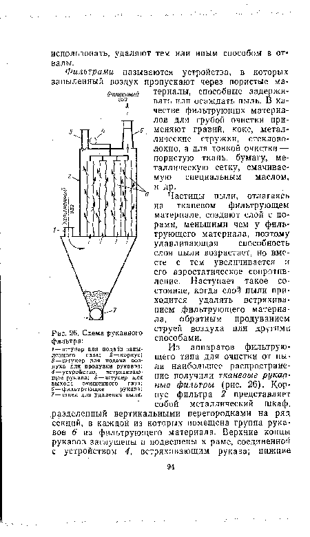 Схема рукавного фильтра