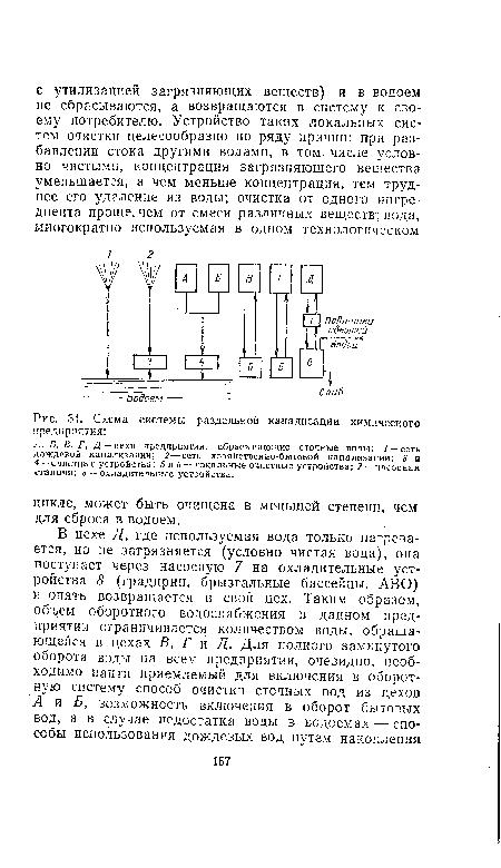 Схема системы раздельной
