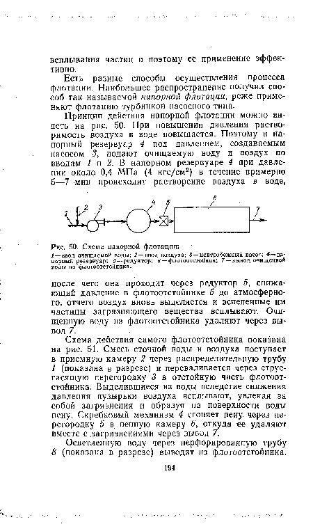 """,""ru-ecology.info"