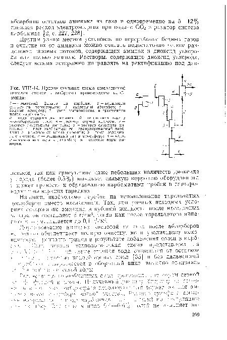 УШ-14.  Принципиальная схема комплексной очистки стоков и выбросов производства карбамида.