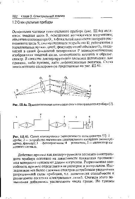 Схема однолучевого