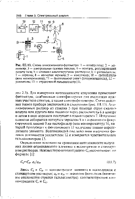 Схема эмиссионного