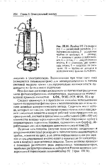 Прибор УГ-2 в разрезе [9]