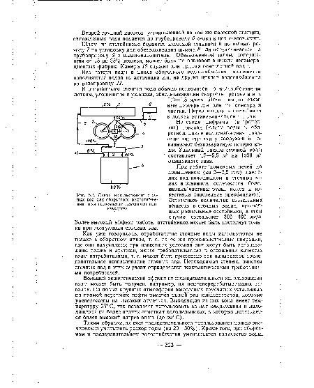Схема использования сточных вод для оборотного водоснабжения цеха газоочистки доменного производства.