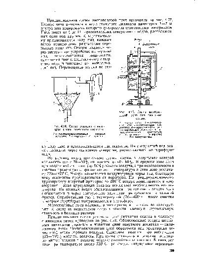 Схема сушилки с кипящим слоем инертного носителя.