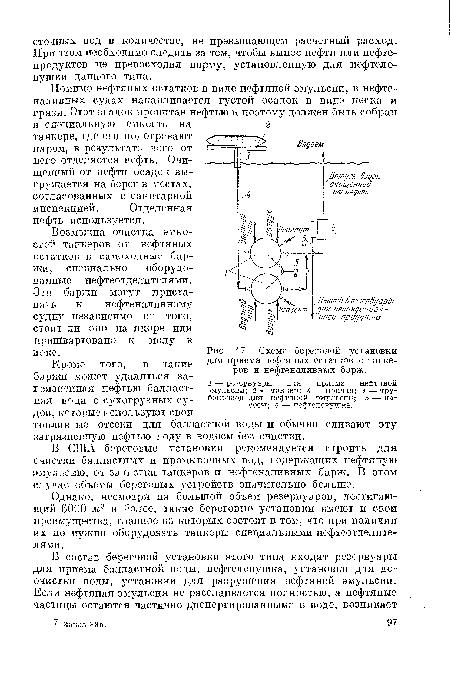 Схема береговой установки для