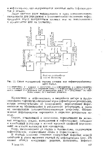 Схема механической очистки сточных вод нефтеперерабатывающего завода.