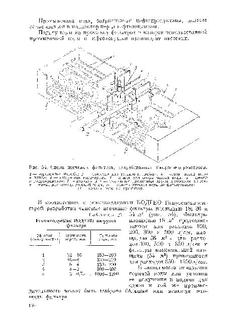 Схема песчаных фильтров, разработанных Гипроспедшромстроем.