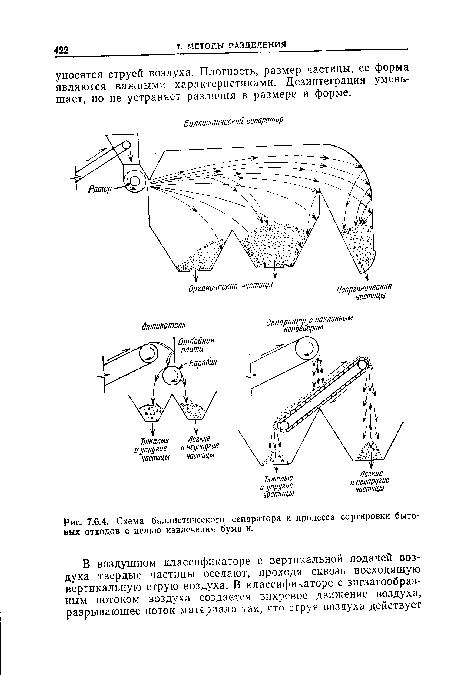 Схема баллистического