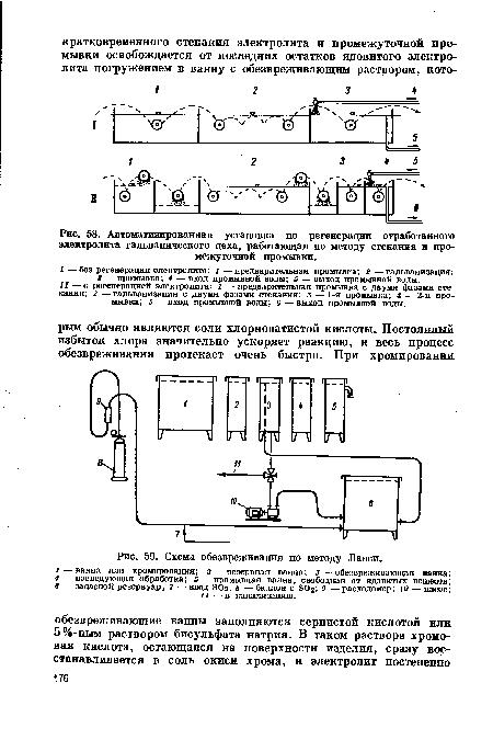 Схема обезвреживания по