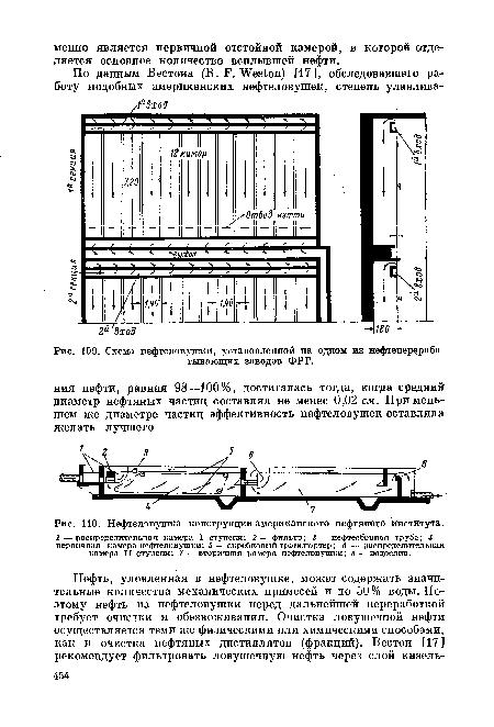 Нефтеловушка конструкции