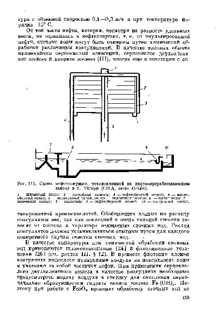 Схема нефтеловушки
