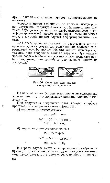 Схема коррозии железа, Схема
