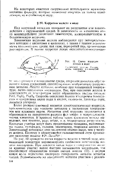 Схема коррозии железа в