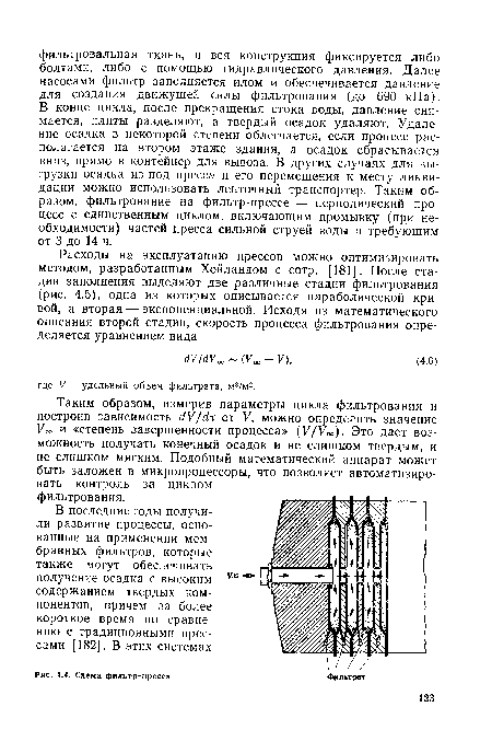 Схема фильтр-пресса.