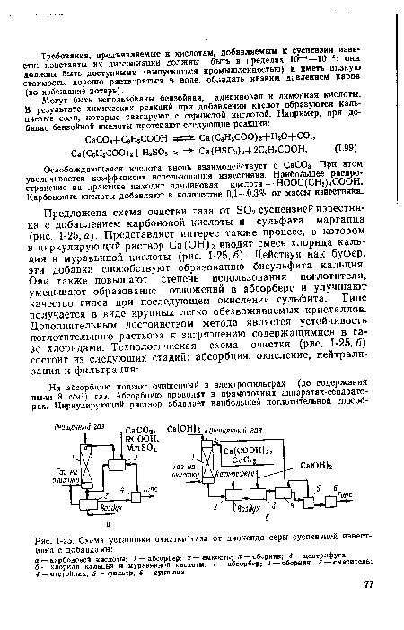 Схема установки очистки