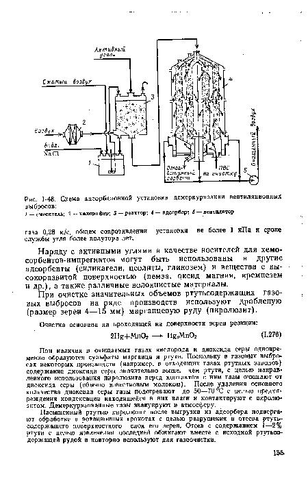 Схема адсорбционной