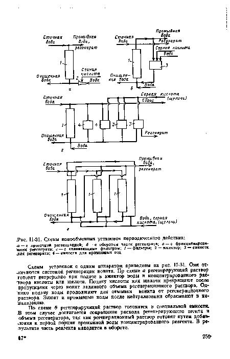 Схемы ионообменных