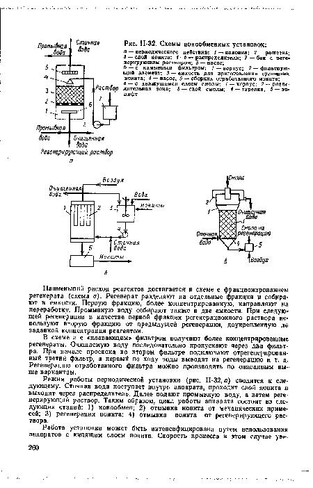 Схемы ионообменных установок