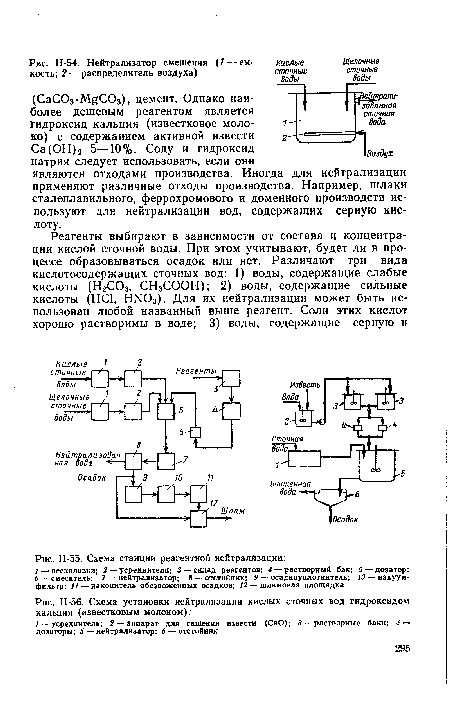 Схема станции реагентной нейтрализации.