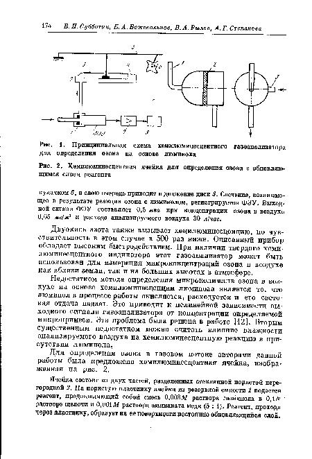 Принципиальная схема хемилюминесцентного газоанализатора для определения озона на основе люминола.