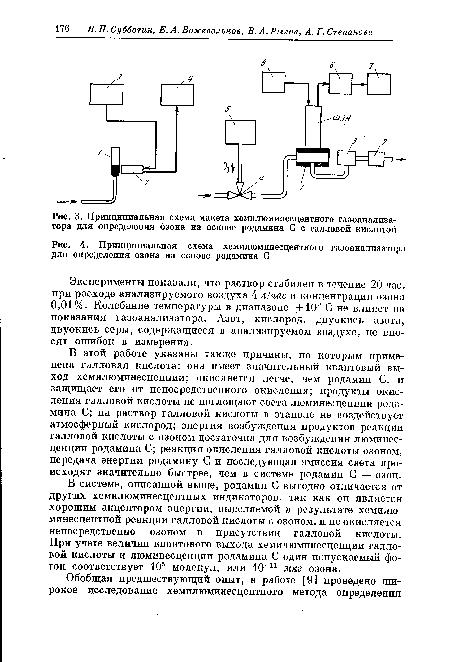 Принципиальная схема хемилюминесцентного газоанализатора для определения озона на основе родамина С.