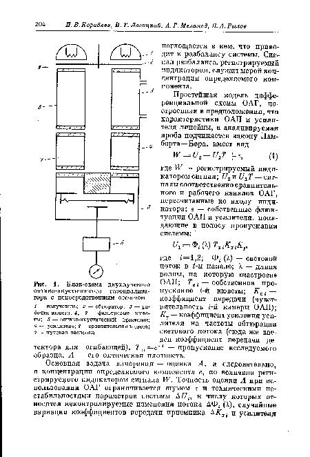 Блок-схема двухлучевого