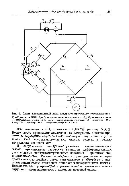 Существующие методы ремонта трубопроводов
