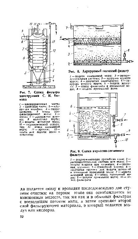 Аэрируемый песчаный фильтр