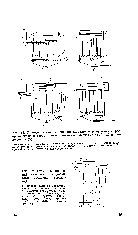 Схема флотационной установки для доочистки городских сточных вод.