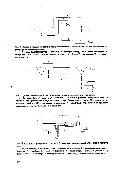 Схема биологической