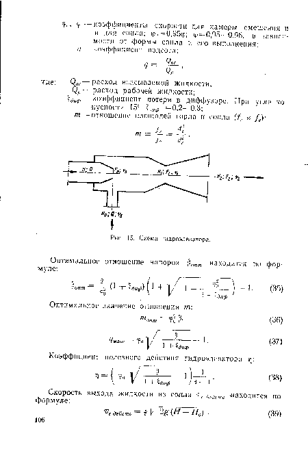 Схема гидроэлеватора.