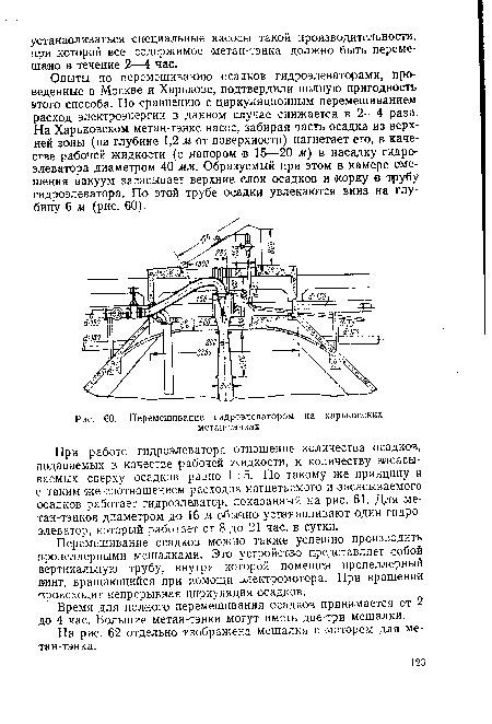 гидроэлеватором на