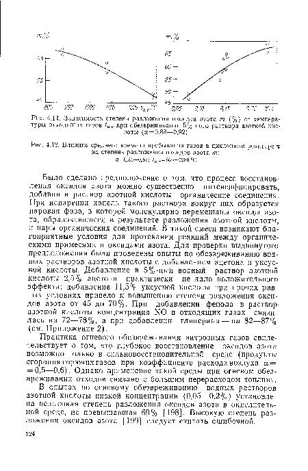 разложения оксидов азота т