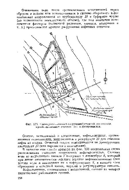 Схема расположения сооружений