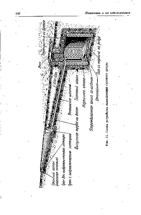 скотного двора, Схема