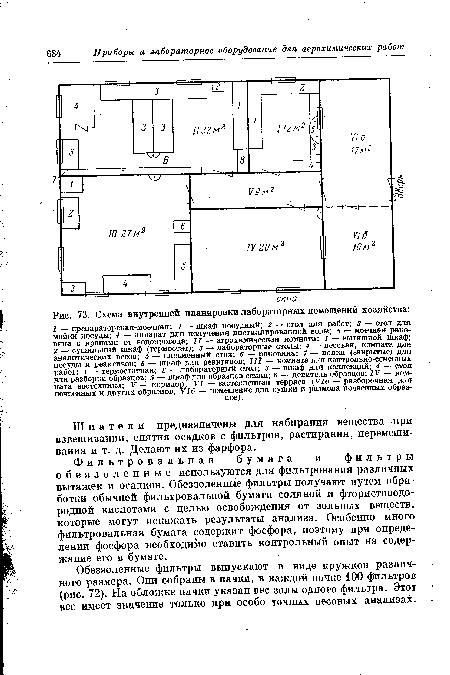 Схема внутренней