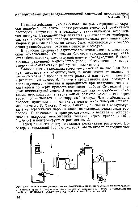 Газовая схема