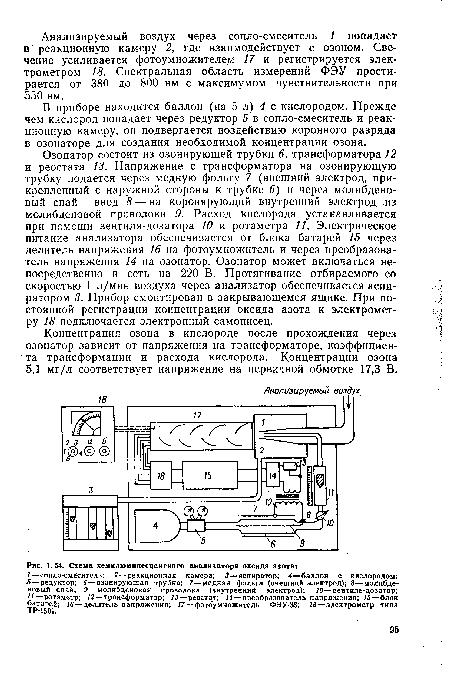 Схема хемнлюминесцентного