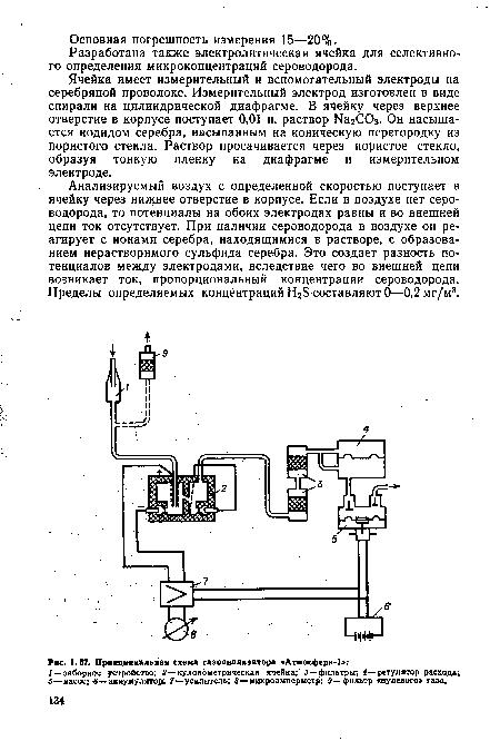 схема газоанализатора «