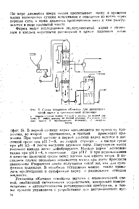 Схема установки «Камюр»