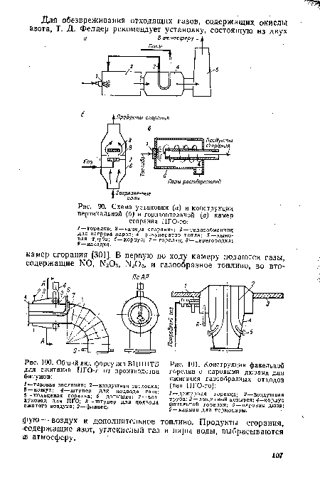 Конструкция факельной