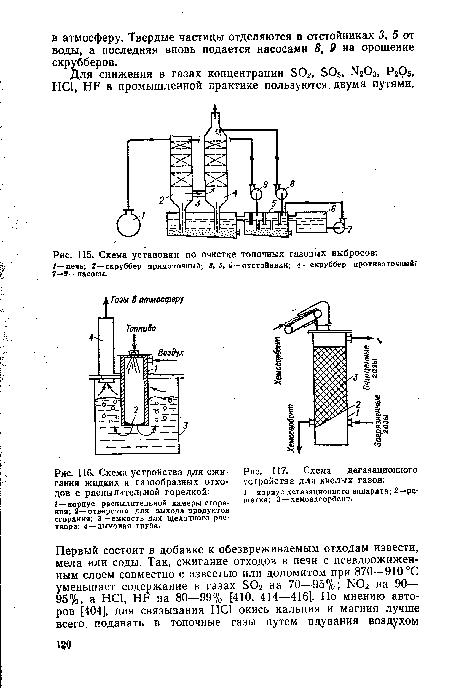 Схема дегазационного